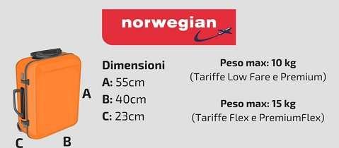 Misure bagaglio danneggiato norwegian.