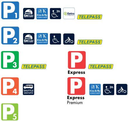 Aeroporto di Bologna: Icone parcheggio