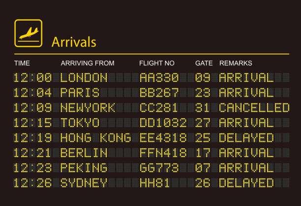 Volo in ritardo di Air Portugal.